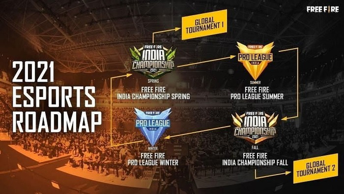free fire esports rosdmap for 2021 on