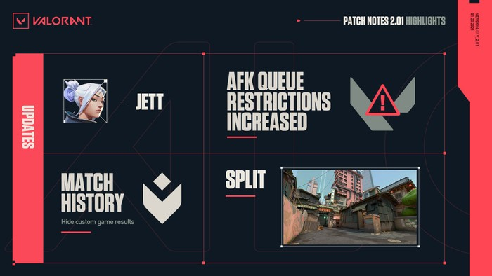 Patch Notes Highlights 2 01 on