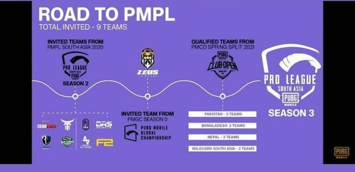 road to pmpl on