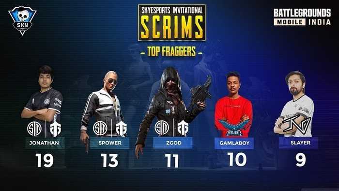 Top fraggers in Skyesports BGMI Invitational scrims on