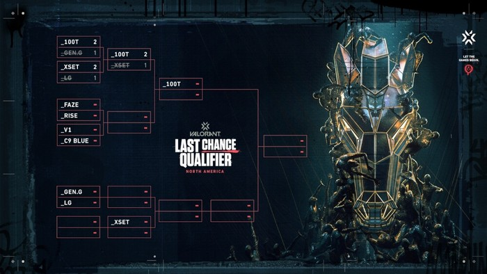 Last Chance Qualifier Valorant NA: NA LCQ to resume from 27th October 2021